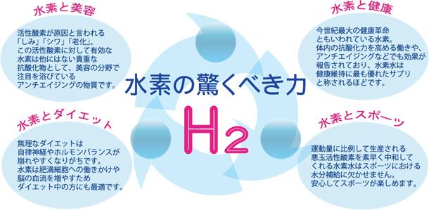 「水素 効果」の画像検索結果